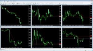 MT4表示チャートで、通貨ペアの一括変換完了