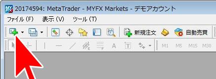 MT4新規チャート