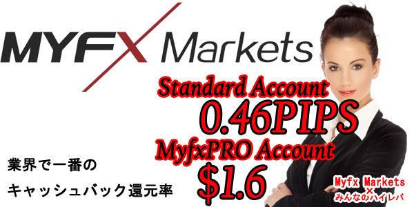 MyfxMarketsキャッシュバック広告