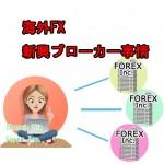 海外FX新興ブローカー事情
