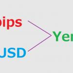 海外FXのキャッシュバック金額を円換算する